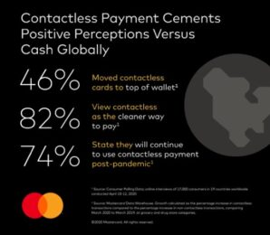 COVID-19 impact on cash payment threatens industry viability