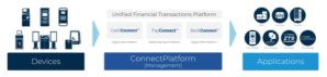 Suzohapp division launches as independent FinTech Platform company